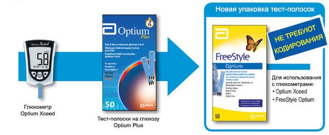 freestyle optium тест полоски