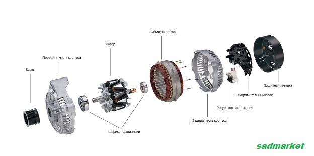 Запасные части к электрогенераторам