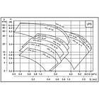 Циркуляционный насос Grundfos UPS 25-40 130, фото 3
