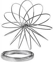 Игрушка magic circle