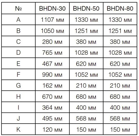 Габаритные размеры дизельных пушек Ballu серии BHDN Tundra