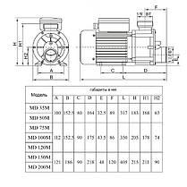 Насос AquaViva JA50M (8 м3/ч, 0,37 кВт, 220В), фото 2