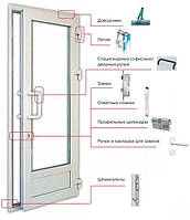 Ремонт пластикових дверей.
