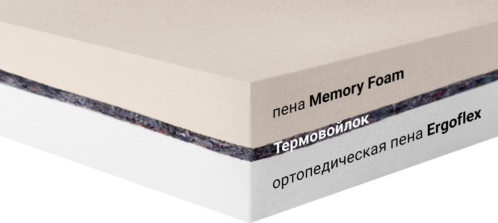 Міні-матрац скручений Sleep&Fly mini ЕММ Memo 2 в 1 Kokos (Примітка 2 в 1 Кокос) жаккард