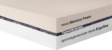 Мини-матрас скрученный Sleep&Fly mini ЕММ Memo 2 в 1 Kokos (Мемо 2 в 1 Кокос) жаккард, фото 2