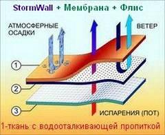 Костюм детский камуфляжный OUTDOOR Вулкан теплый StormWall на флисе цвет Платан, фото 3