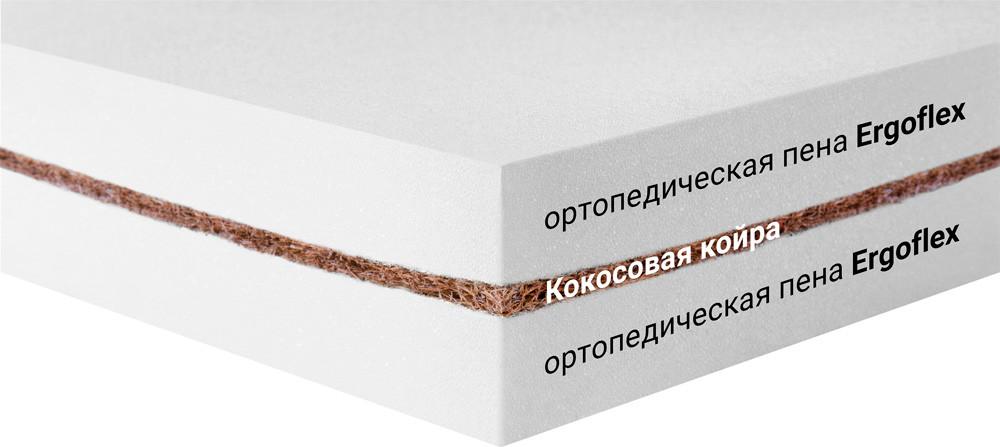 Мини-матрас скрученный Sleep&Fly mini ЕММ  Flex Kokos (Флекс кокос) стрейч