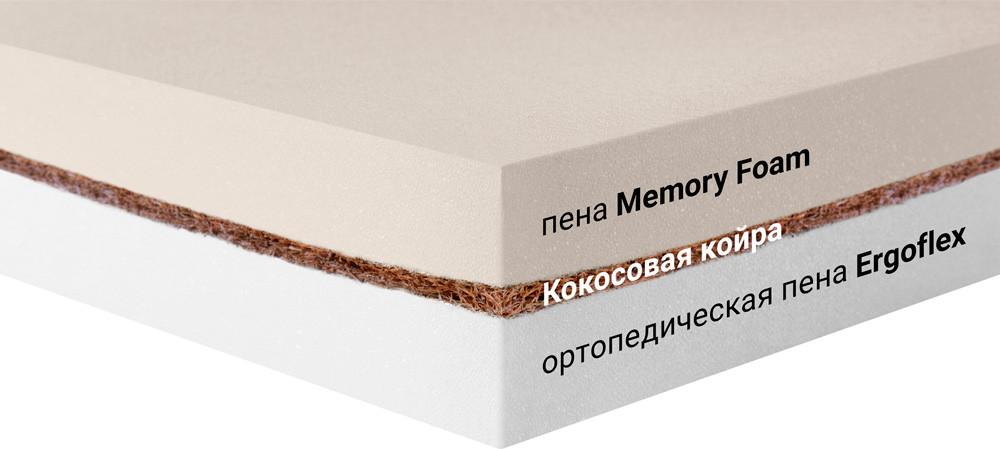 Мини-матрас  скрученный Sleep&Fly mini ЕММ  Memo 2 в 1 Kokos (Мемо 2 в 1 Кокос) стрейч