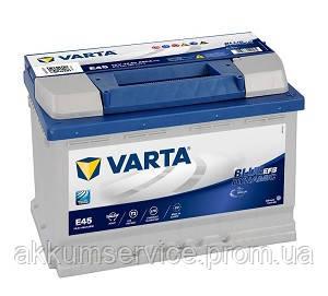 Акумулятор автомобільний VARTA BLUE EFB 75AH R+ 730A (E46)