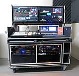 Организация онлайн трансляций на независимой платформе, фото 3
