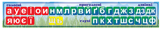 Стенд Линейка букв. Для украинского языка