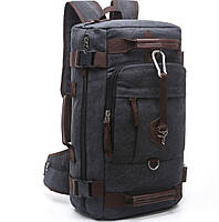 Сумка-рюкзак (трансформер)