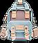 Мини - сумочка Doughnut синяя Код 10-2372, фото 4
