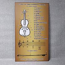 Стенд для кабинета музыки Название частей скрипки и смычка