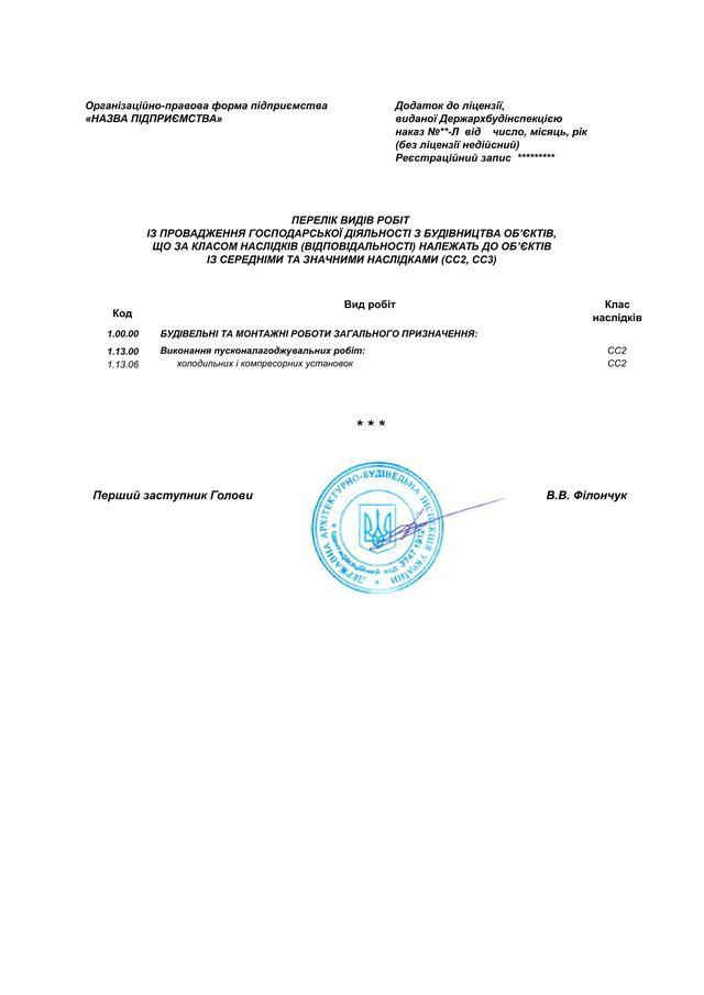 лицензия на пусконаладку холодильных установок цена