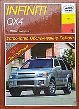 INFINITY QX4 Моделі з 1996 року Пристрій • Обслуговування • Ремонт