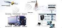 Автомобильные трекеры GPS/Глонасс