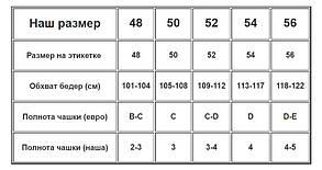 Сплошной купальник Шахрезад 19005 темно-бирюзовый на 48 50 52 54 56 размер., фото 2