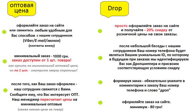 Дропшиппнг косметика Украина