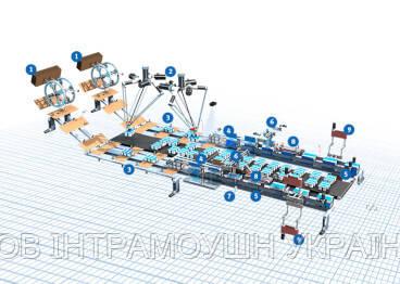 Машина Omron для обгортання картонною рукавною стрічкою