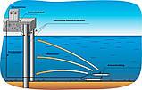 Анодные заземлители ТДМ-АЦ, ТДМ-АЦ-КТ, ТДМ-АП/   Anodenerdung / Anodenelektrode (KATHODISCHER SCHUTZ), фото 4