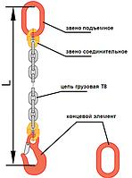 1СЦ в/п 2,0 тн  довжина -1000 мм (1 метр)Строп ланцюговий одновітковий з гаком (добавка)