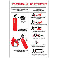 Использование огнетушителей