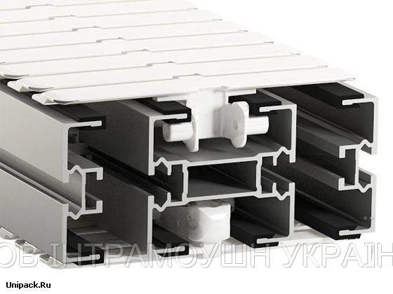 Конвеєрна система FlexLink з нержавіючої сталі