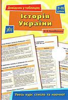 Історія України 7-11 кл Довідник у таблицях