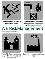 Расчет рисков удара молнии и его последствий по ДСТУ IEC 62305-2:2012