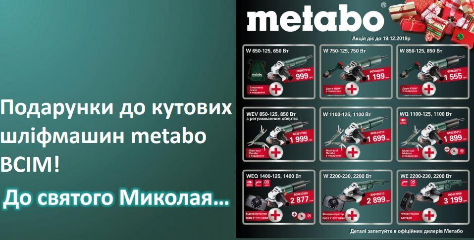Шалена акція від Метабо Україна до дня Святого Миколая.