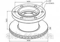 1904693 / Тормозной диск Ø290x160,5x25 IVECO Daily