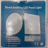 Светодиодные лампы и панели
