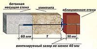 Гибкие связи для утепления монолитных зданий (диаметр 6 мм)