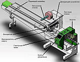 Флоупак упаковочная горизонтальная линия CB-350S с технологией смарт-серво, фото 3
