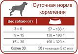 Сухий корм для собак, схильних до алергії Equilibrio Dog Sensitive Skin з рибою 15 кг, фото 2
