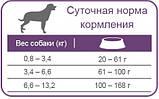 Сухой корм для собак малых пород Equilibrio Adult Small Breeds 7,5 кг, фото 2