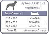 Сухой корм для собак, склонных к полноте Equilibrio Dog Light 15 кг, фото 2