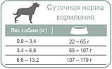 Сухой корм для собак малых пород, склонных к полноте Equilibrio Light Small Breeds 2 кг, фото 2