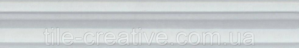 Керамическая плитка Бордюр Багет Каподимонте голубой 30х5х19 BLC004