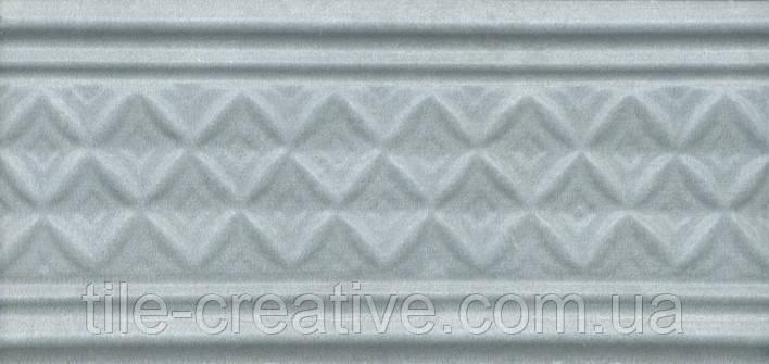 Керамическая плитка Бордюр Пикарди структура голубой 15х6,7х10 LAA004