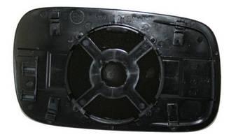 Левый вкладыш зеркала Вольксваген Кадди 95-04 без обогрева плоский / VOLKSWAGEN CADDY (1995-2004)