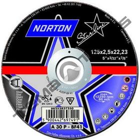 Круги отрезные и зачистные Norton