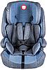 Автокресло Lionelo Nico Blue (LO.A.NI03)