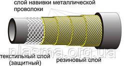 Рукава резиновые высокого давления с металлическими навивками неармированные ГОСТ 25452-90