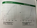 Потенциометр ALPS w50k 23mm для пультов Behringer, фото 4