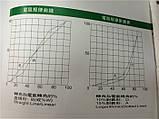 Потенциометр ALPS для пультов номинал w50k (50kOм), фото 4