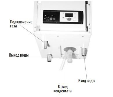 Газовый котел Hi-Therm ONGAS 307/W подключение газа