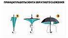 Вітрозахисний парасолька зворотного складання з подвійним куполом розумний міцний Up-Brella ОПТ, фото 4