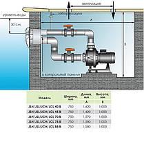 Противоток Hayward/Kripsol JSL88.B 88 м3/час (380В) под лайнер, фото 2